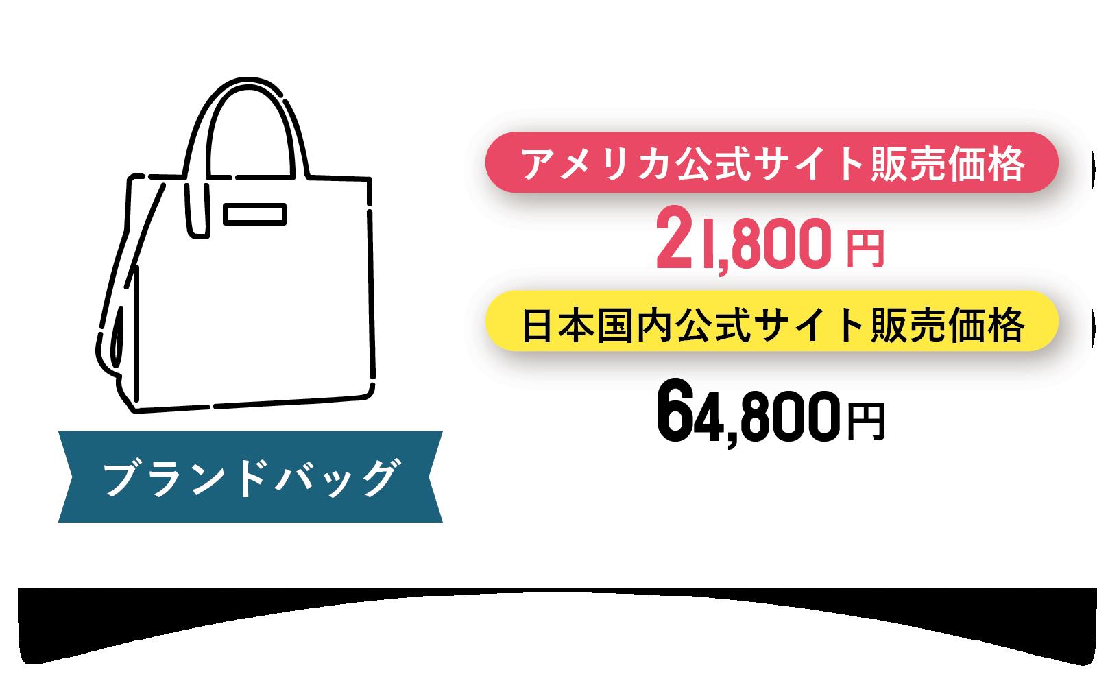 ブランドバッグの海外との価格差